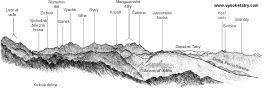 Výhľad z Jahňacieho štítu, 2.časť